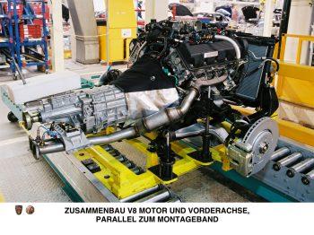 Le bloc moteur Ford V8 et sa transmission